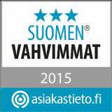 Suomen Vahvimmat 2015